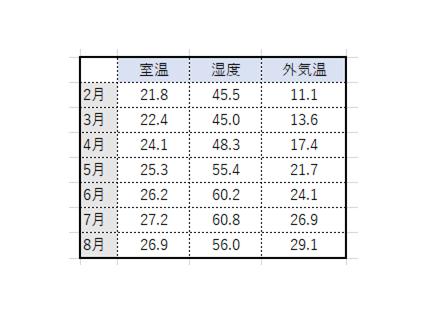%E6%B8%A9%E7%86%B1%E3%83%87%E3%83%BC%E3%82%BF.png